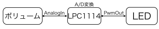 1114_ADconverter