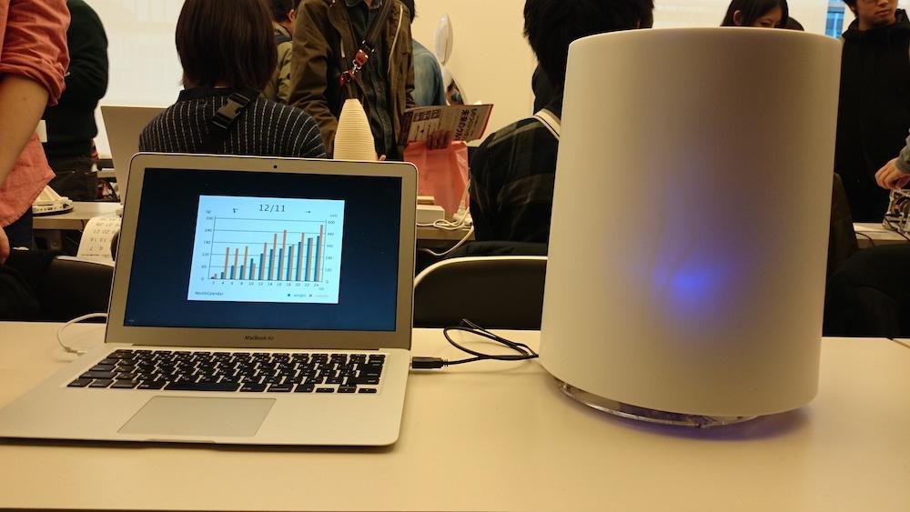 右のGomikoで取得したデータを左のPCに表示。