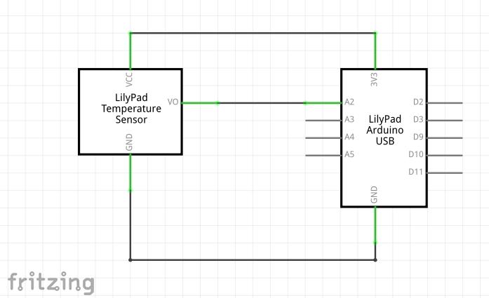 LilyPad Arduino USBと、温度センサのみの回路図です