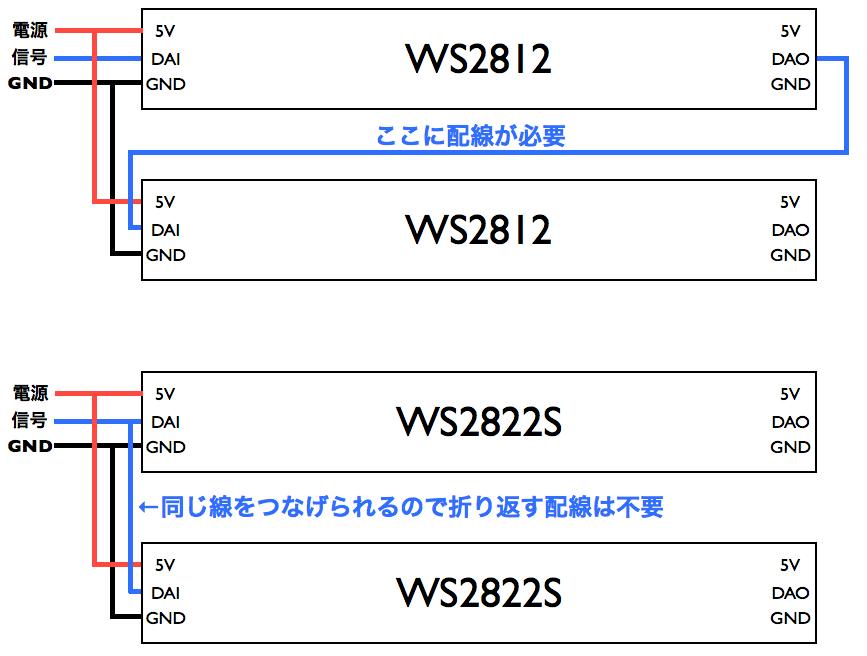 gw_led3