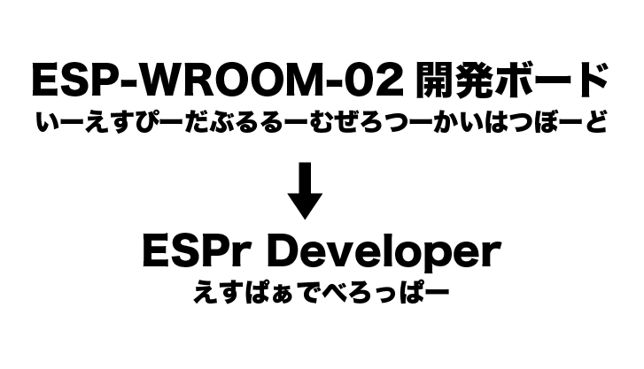 ESP-ESPr-01