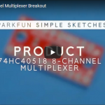 Friday Product Post: Leeloo Dallas Multiplex
