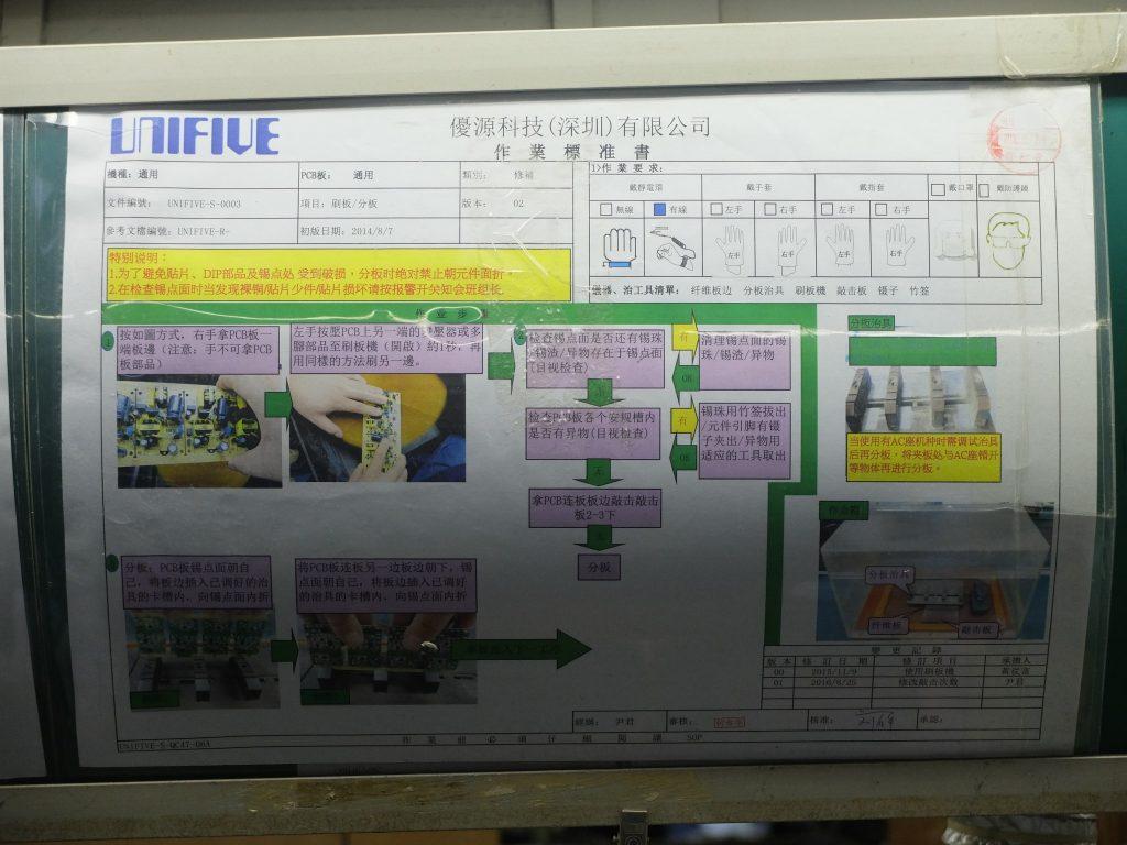 すごく丁寧な作業手順書がそれぞれの作業員さんの目の前に掲示されていました。
