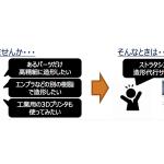 ストラタシスのオンデマンドのパーツ造形サービス【クーポン...