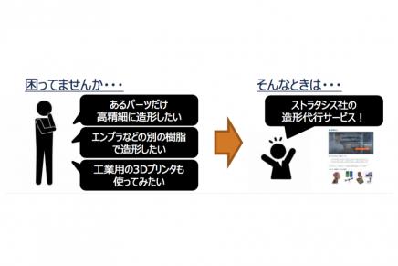 ストラタシスのオンデマンドのパーツ造形サービス【クーポンキャンペーン】