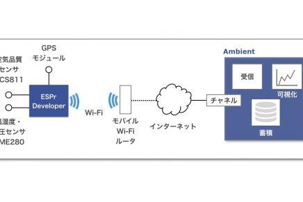 【AmbientでIoTをはじめよう】場所に応じたセンサデータを測定し、記録する